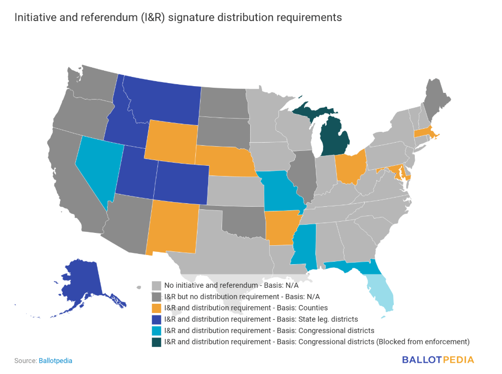 Signature requirements by state