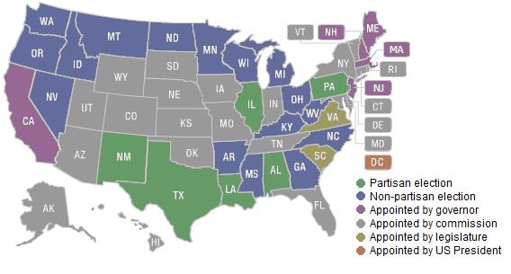 State supreme courts - Ballotpedia