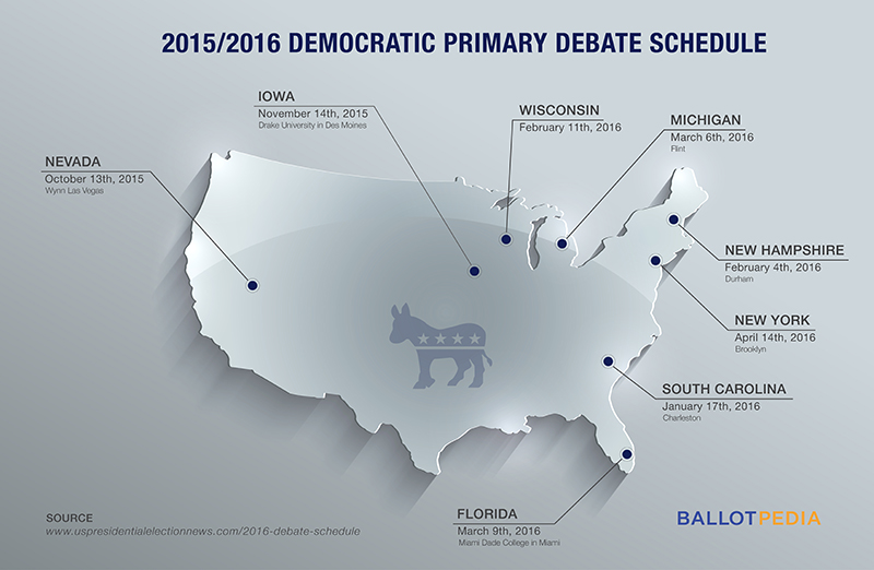 cnn democratic debate october 13 2015 ballotpedia