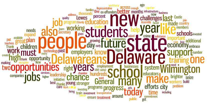 State Of The State Addresses 2015 Ballotpedia