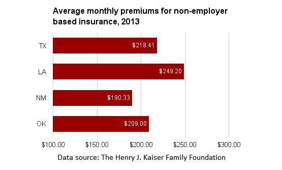 Healthcare policy in Texas - Ballotpedia