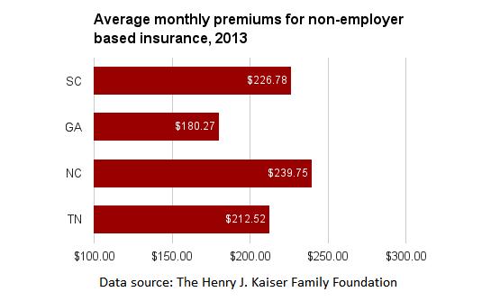 Healthcare Policy In South Carolina Ballotpedia
