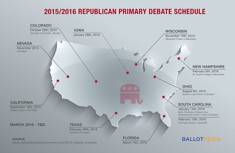 Fox News Republican Debate August Ballotpedia - Fox news electionelection results us county map