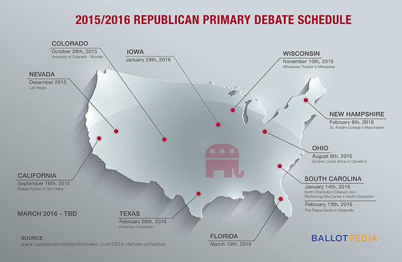 Presidential election, 2016 - Ballotpedia